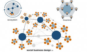 social business immagini