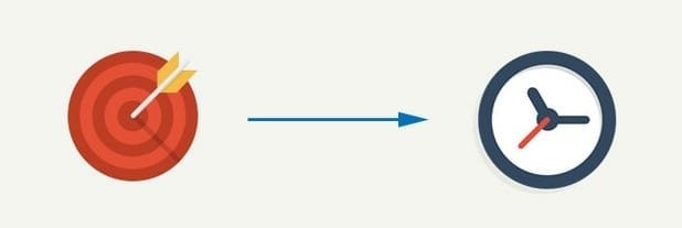 creare un blog guida semplice