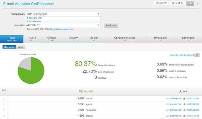 getresponse newsletter marketing screenshot