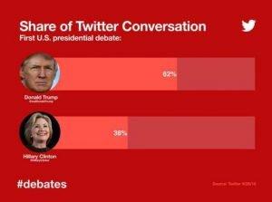 Politica online: come fare una campagna elettorale