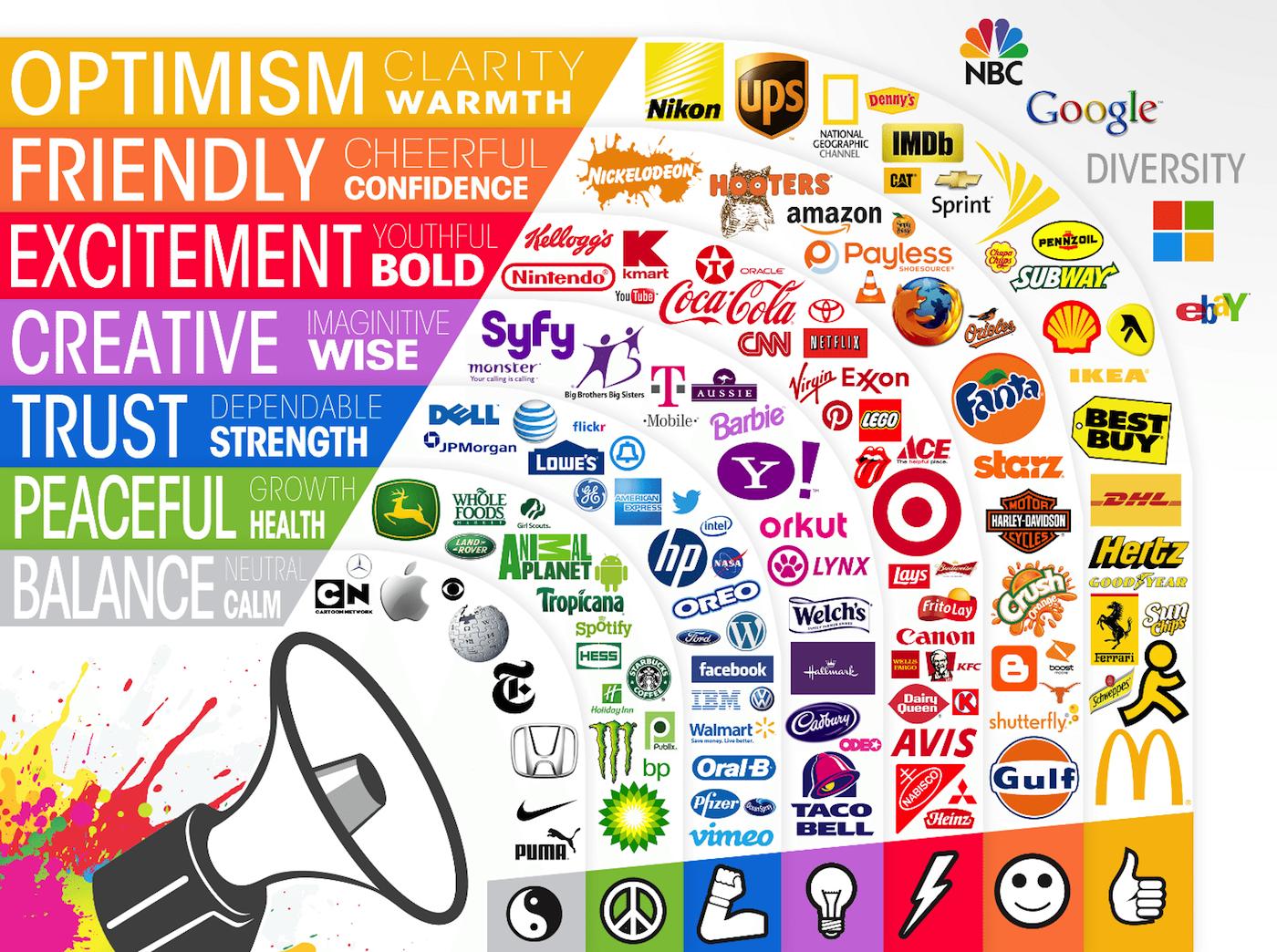 i-colori-del-personal-branding