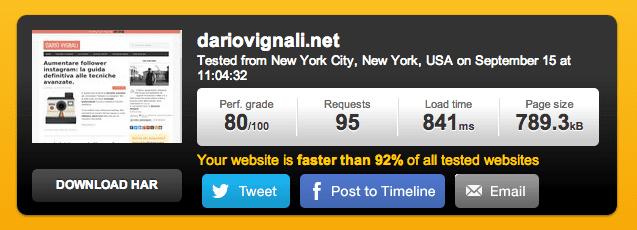 la velocità del mio blog aziendale