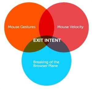 exit intent per la tua newsletter